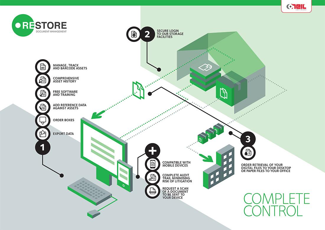 Document Storage Companies